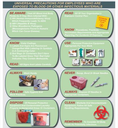 bloodborne-pathogens-informational-poster