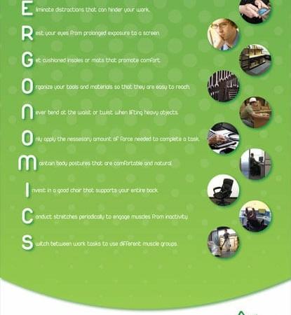 ergonomics-acronym